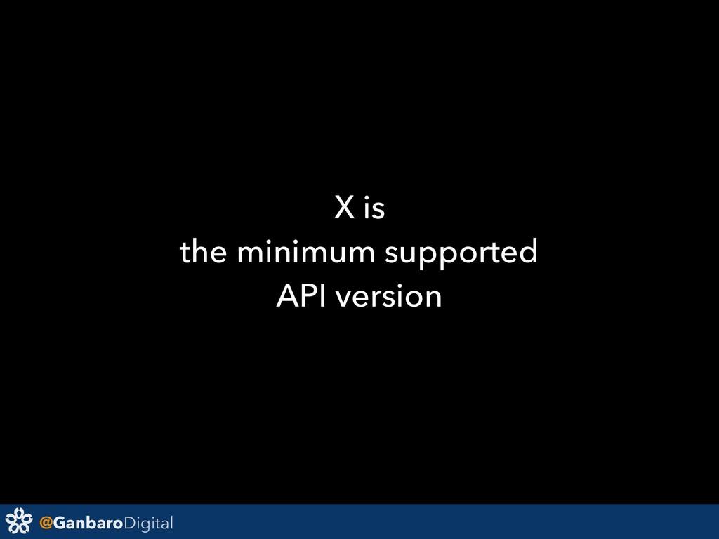 @GanbaroDigital X is the minimum supported API ...