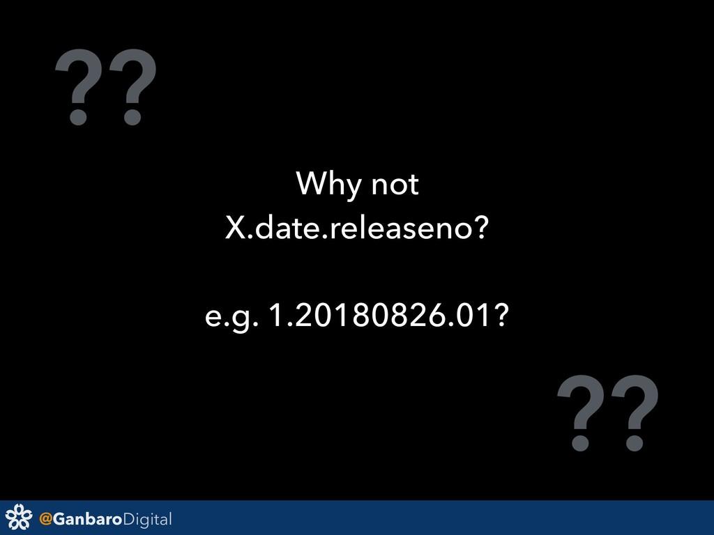 @GanbaroDigital ?? ?? Why not X.date.releaseno?...