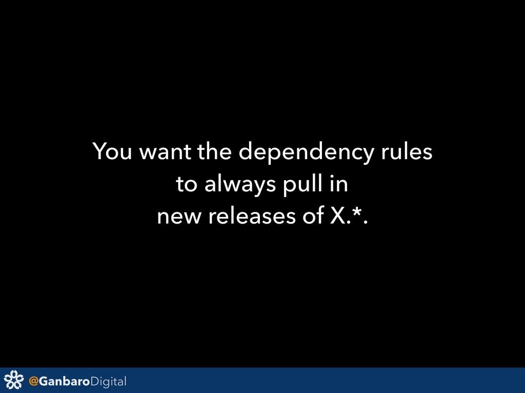 @GanbaroDigital You want the dependency rules t...