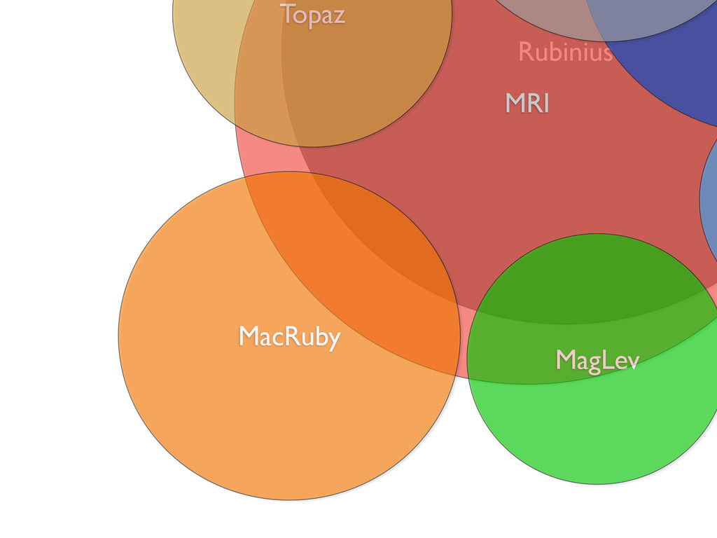 Rubinius MRI Topaz MagLev MacRuby