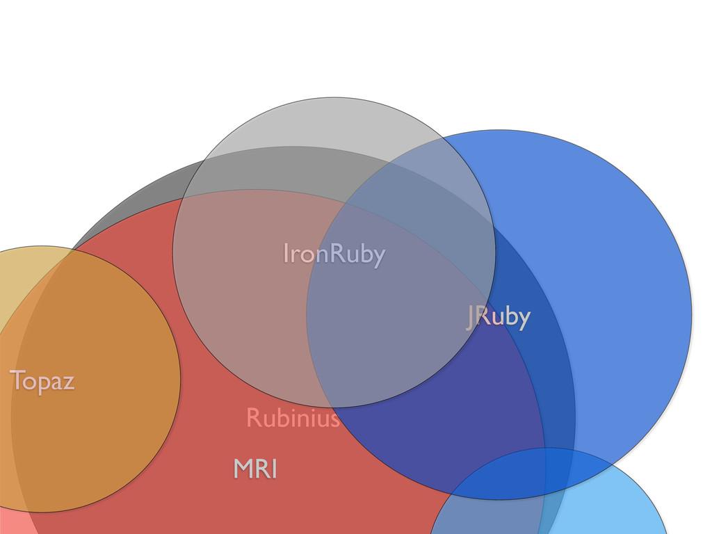 Rubinius MRI Topaz JRuby IronRuby