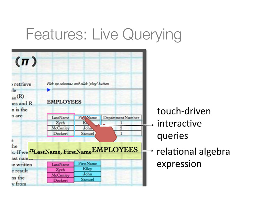 Features: Live Querying rela%onal algebra...