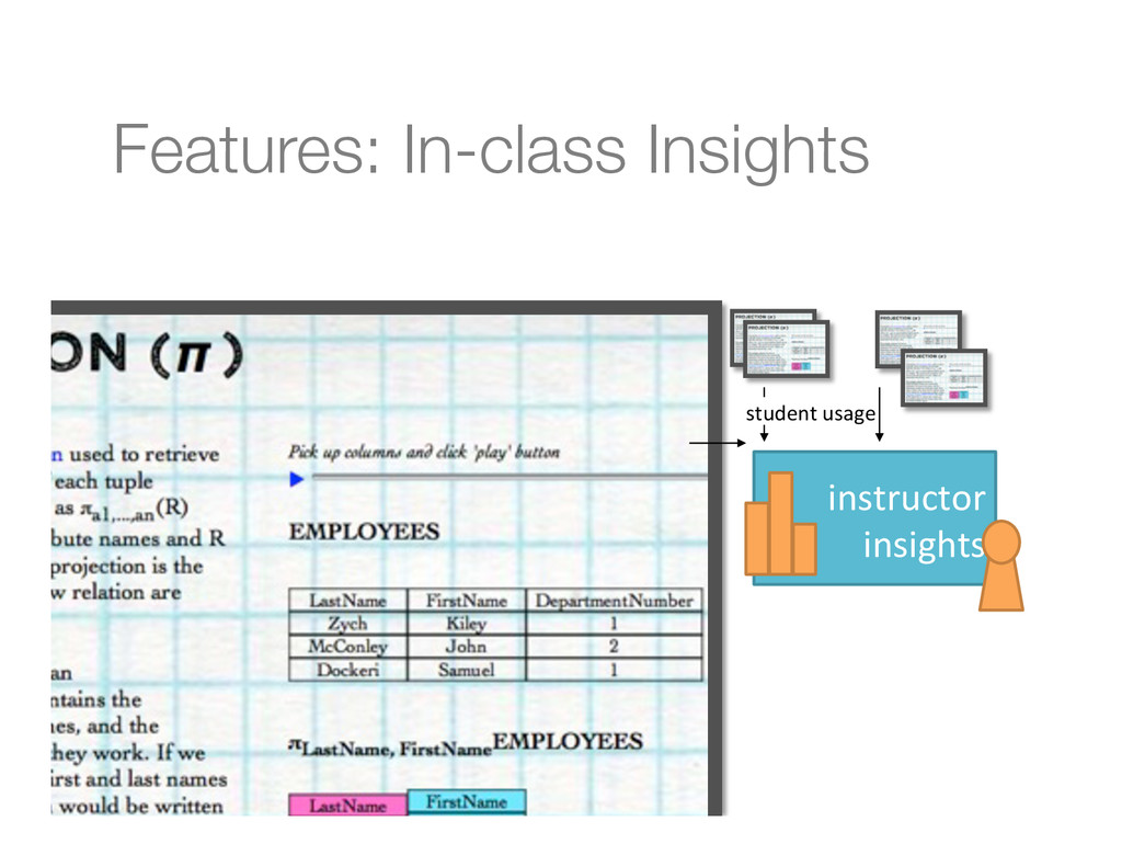 Features: In-class Insights  instructor  in...