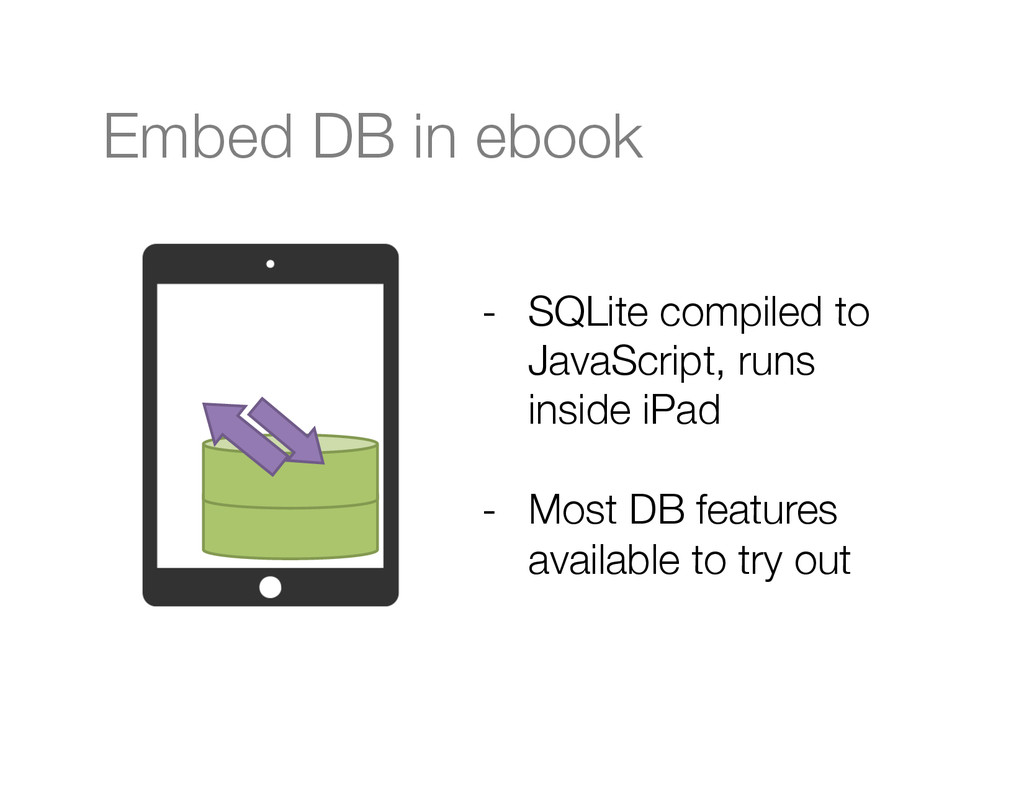 Embed DB in ebook - SQLite compiled to JavaSc...