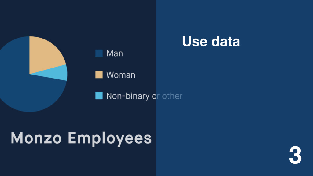 Use data 3