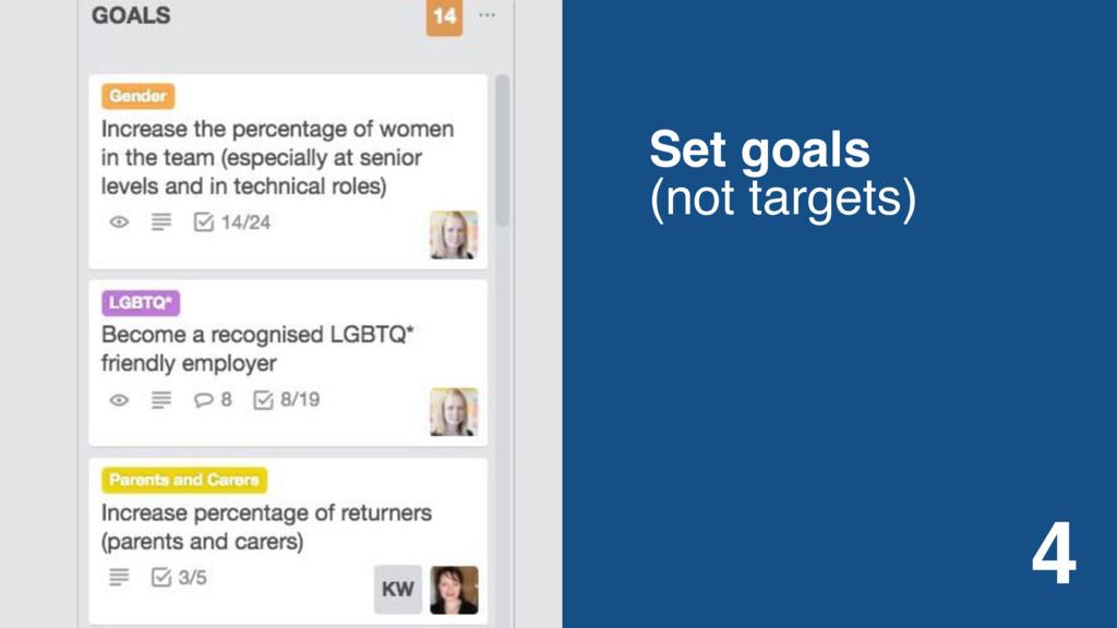 Set goals (not targets) 3 4
