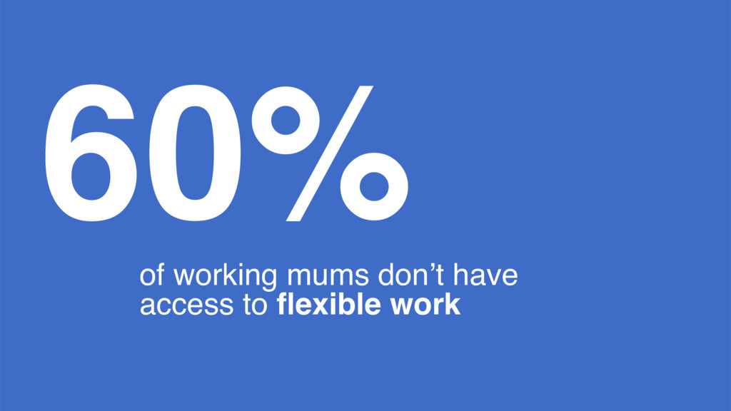 60% of working mums don't have access to flexibl...