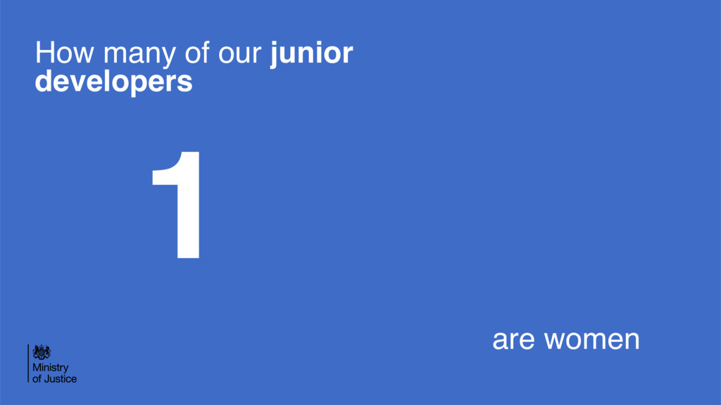 How many of our junior developers 1 are women