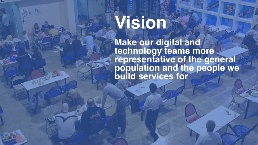 Vision Make our digital and technology teams mo...