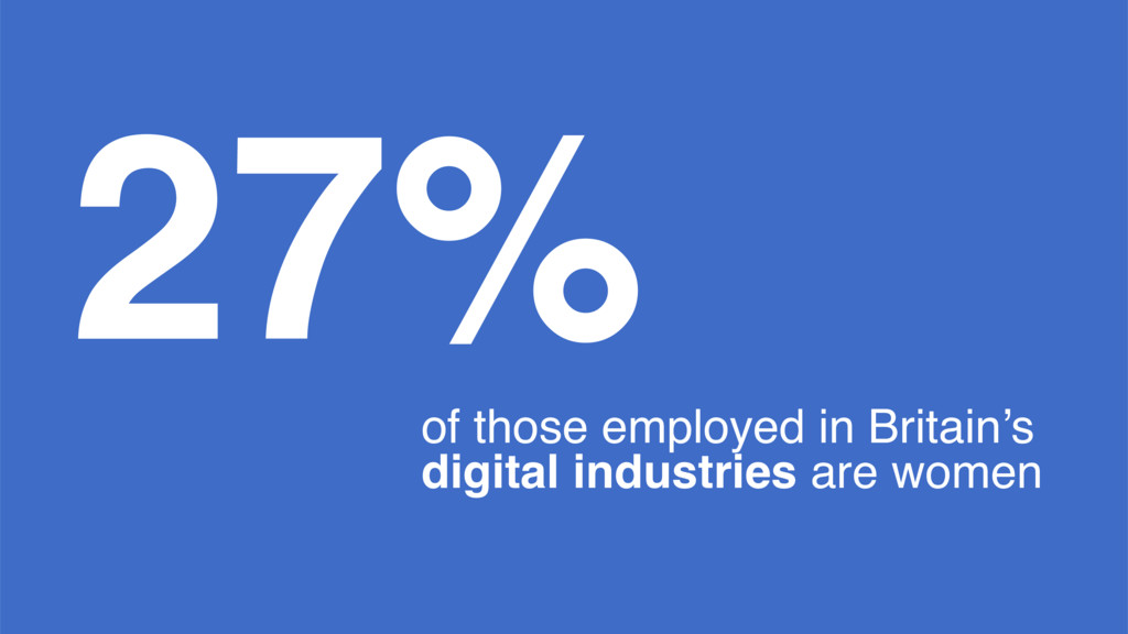 of those employed in Britain's digital industri...