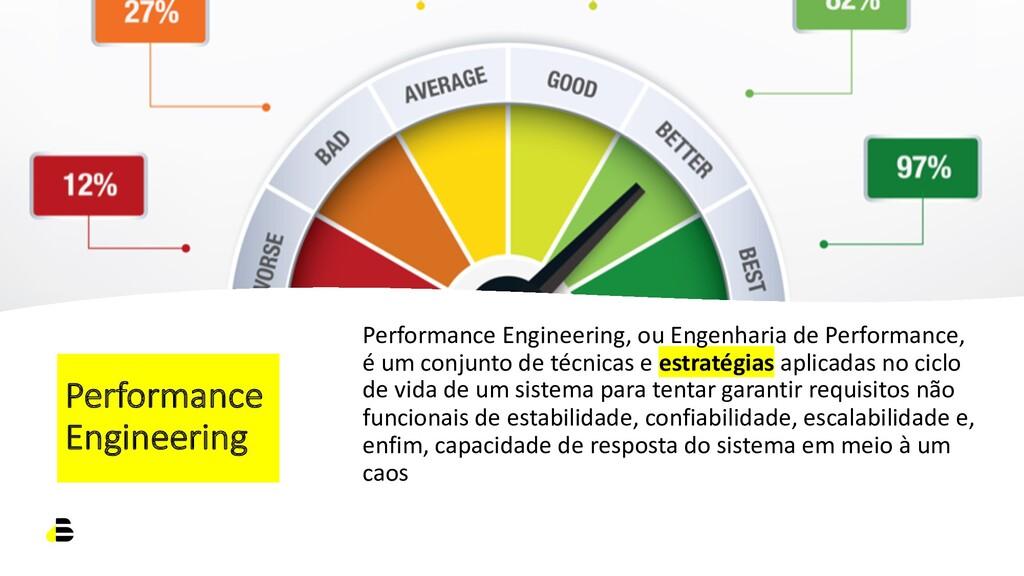 Performance Engineering Performance Engineering...