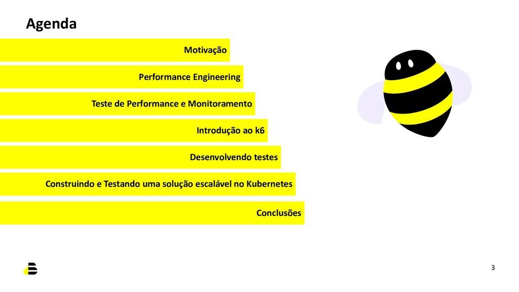 Motivação Performance Engineering Teste de Perf...