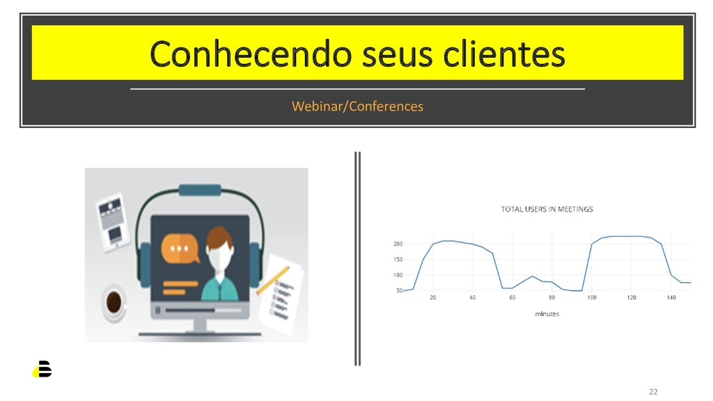 Conhecendo seus clientes Webinar/Conferences 22