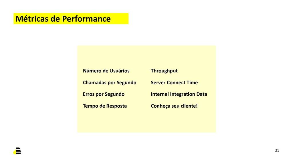Métricas de Performance Número de Usuários Cham...