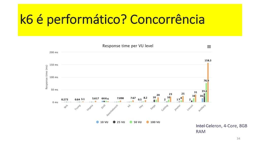 k6 é performático? Concorrência 34 Intel Celero...