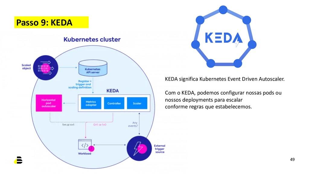 Passo 9: KEDA 49 KEDA significa Kubernetes Even...