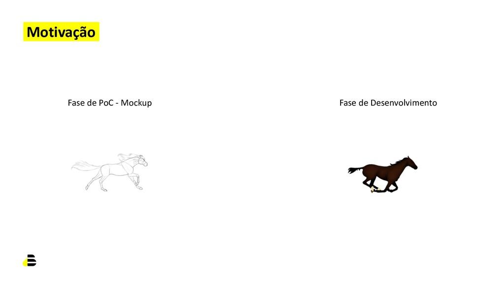 Motivação Fase de PoC - Mockup Fase de Desenvol...
