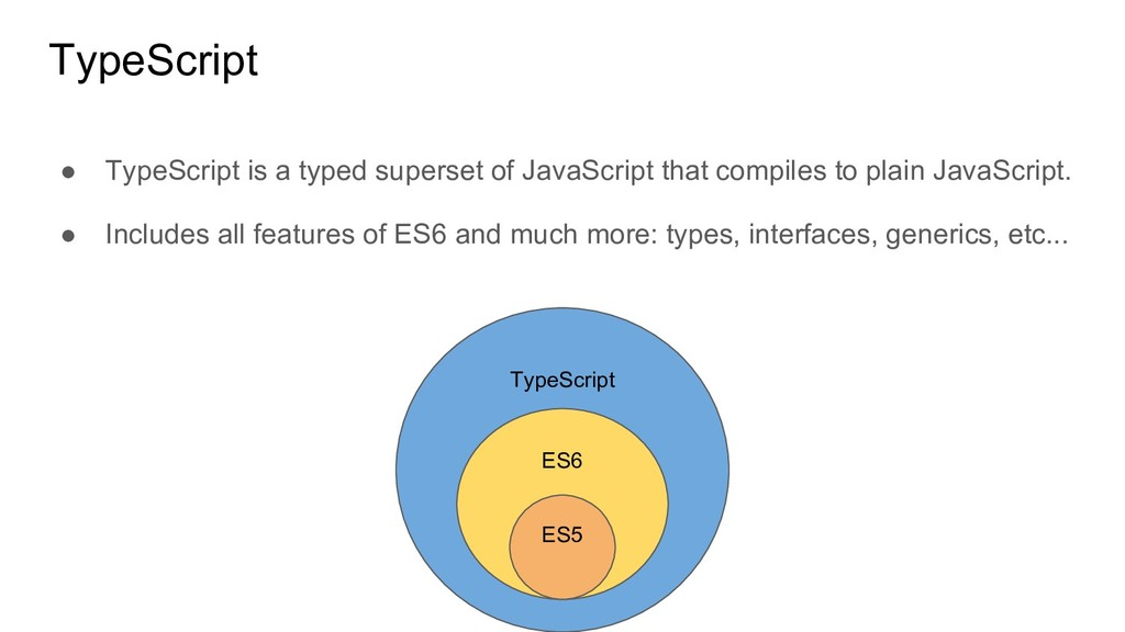 TypeScript ● TypeScript is a typed superset of ...