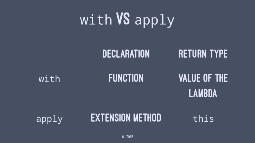 with VS apply Declaration Return type with Func...