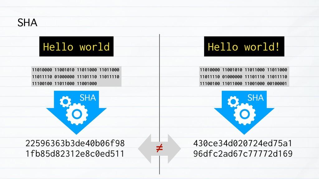 Hello world 11010000 11001010 11011000 11011000...