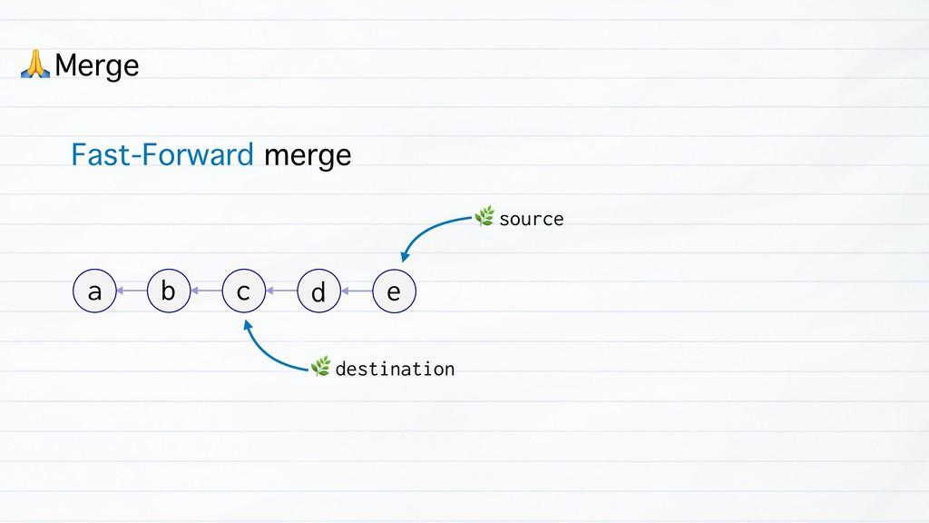 ( Merge Fast-Forward merge d e b a c & source &...