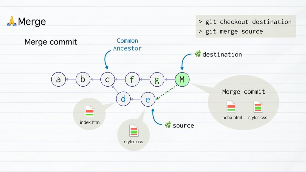 ( Merge & source b a c f g d e index.html Merge...