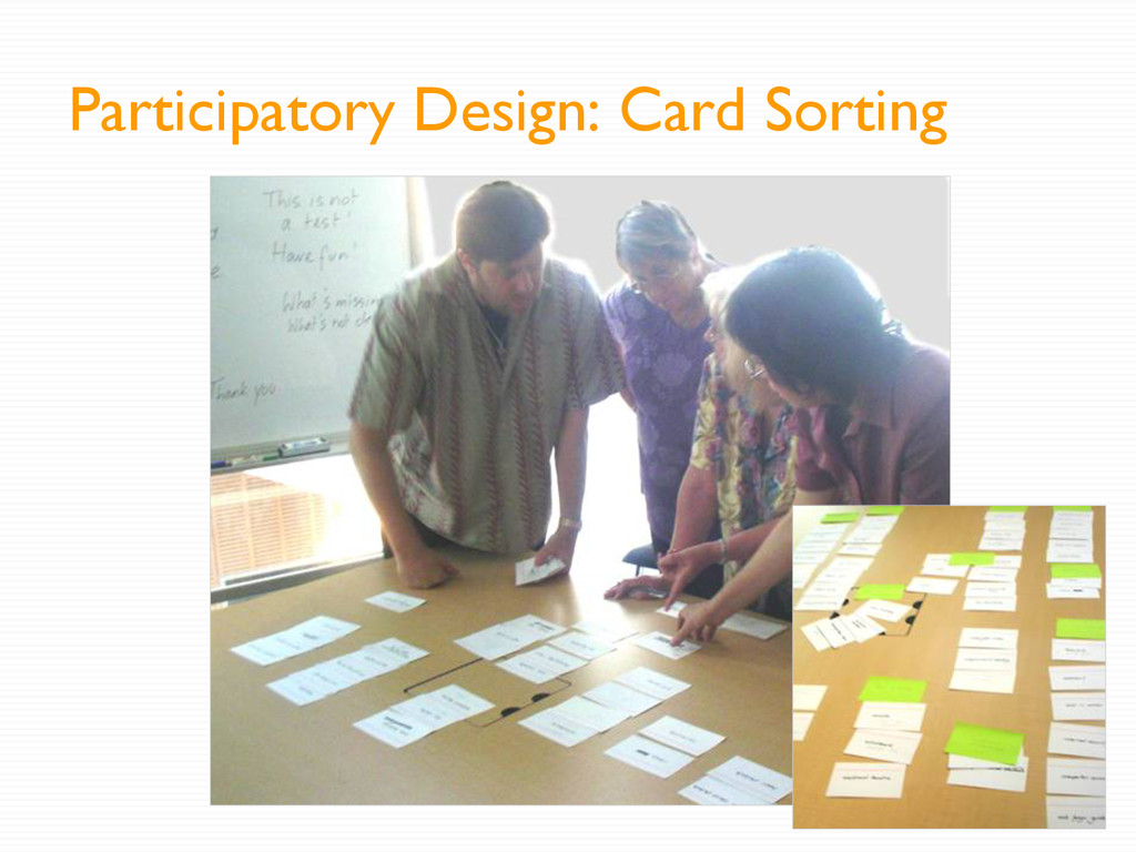 Participatory Design: Card Sorting
