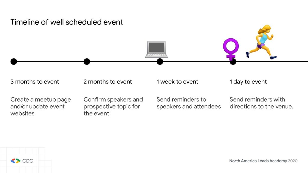 3 months to event 1 week to event 1 day to even...