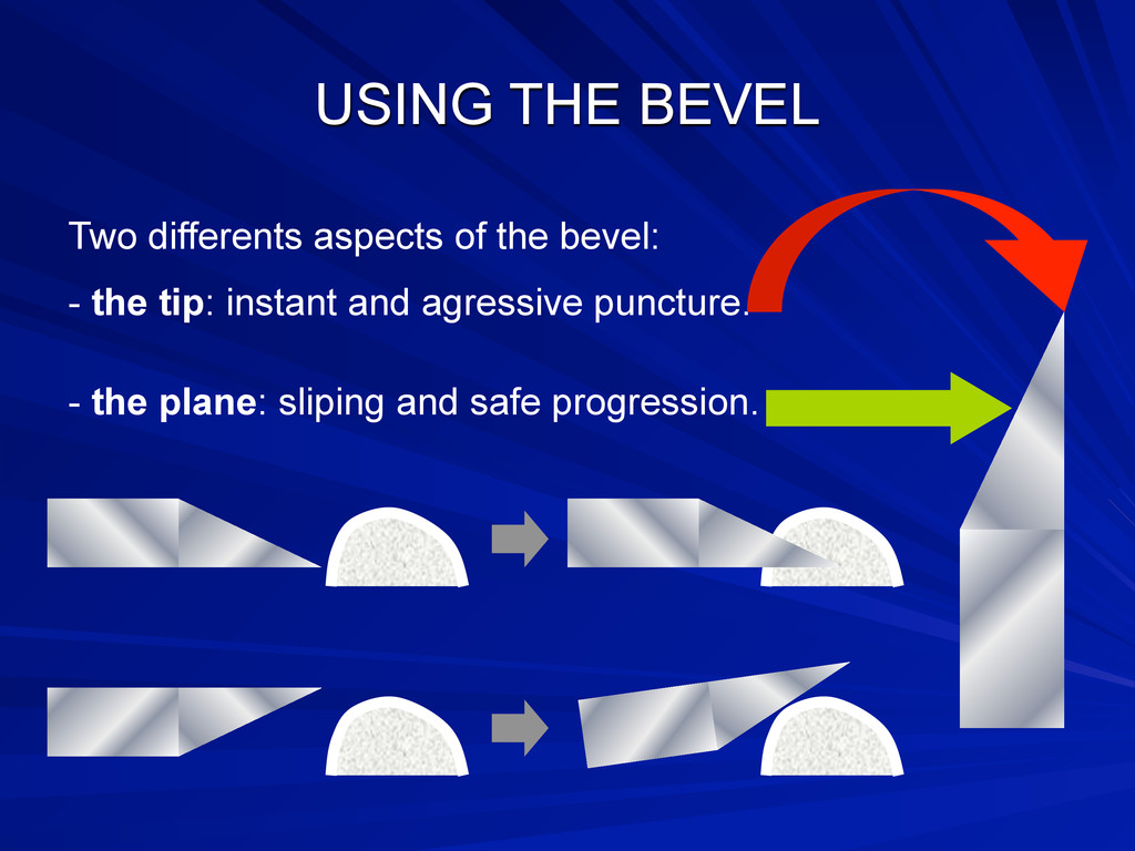 USING THE BEVEL Two differents aspects of the b...