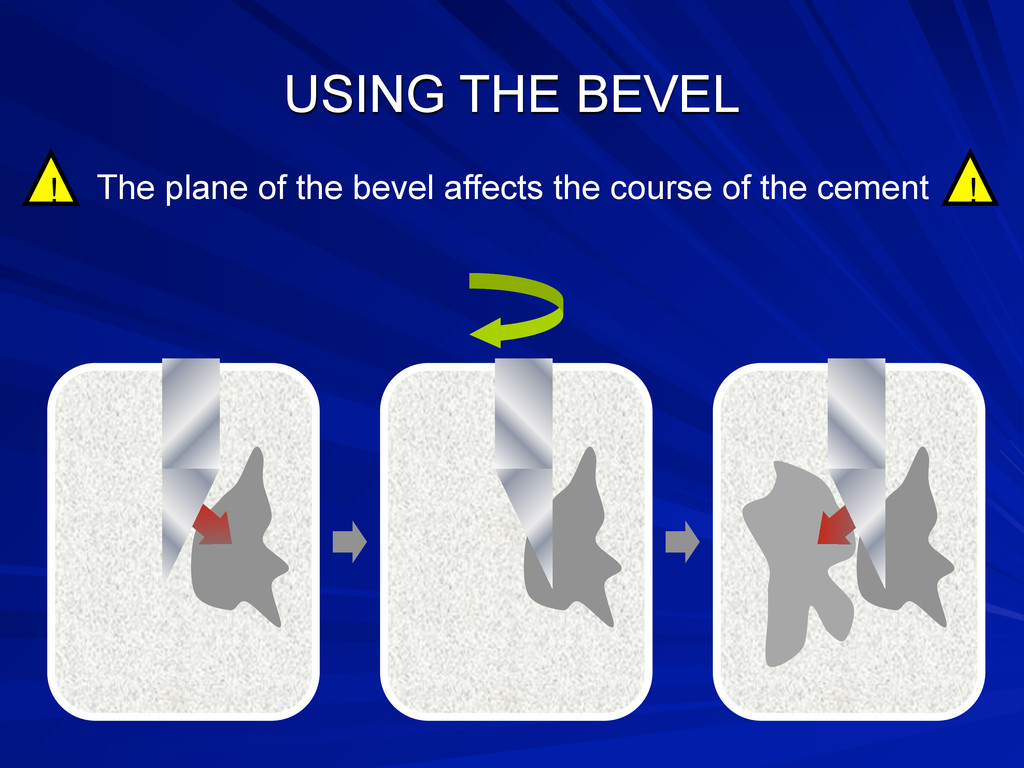 USING THE BEVEL The plane of the bevel affects ...