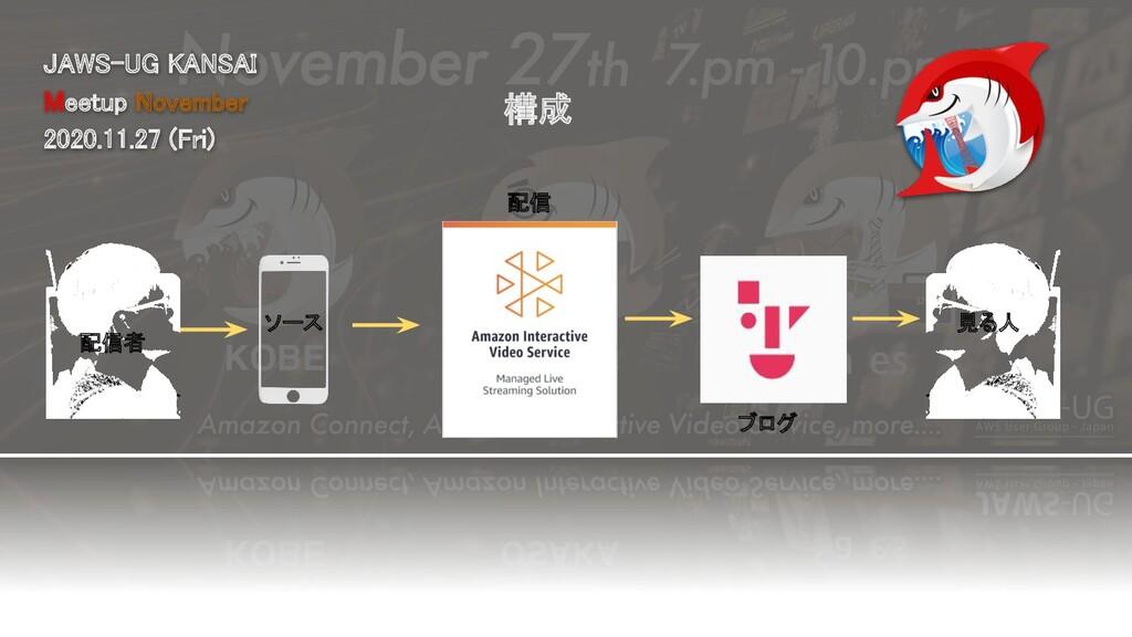 JAWS-UG KANSAI Meetup November 2020.11.27 (Fr...