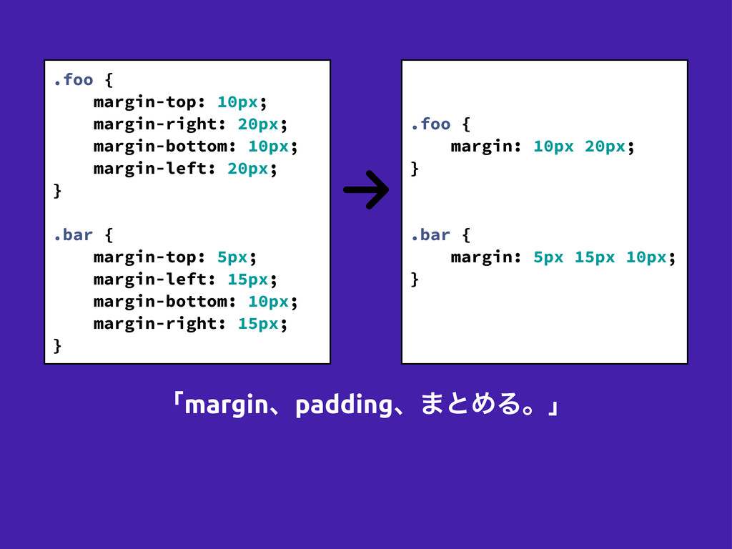 ʮmarginɺpaddingɺ·ͱΊΔɻʯ .foo { margin-top: 10px;...