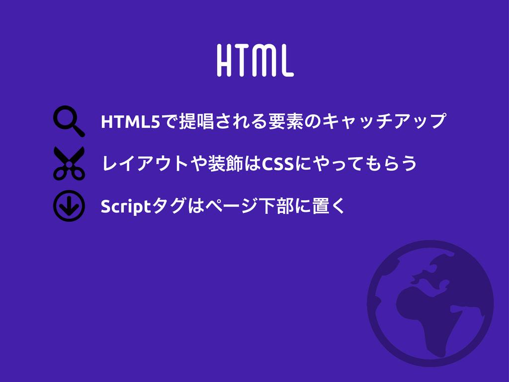 HTML ϨΠΞτ০CSSʹͬͯΒ͏ ScriptλάϖʔδԼ෦ʹஔ͘ HTML...