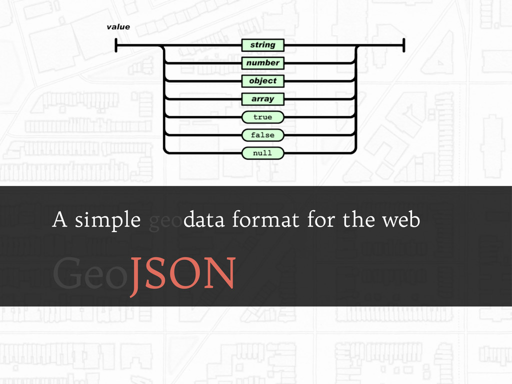 GeoJSON A simple geodata format for the web