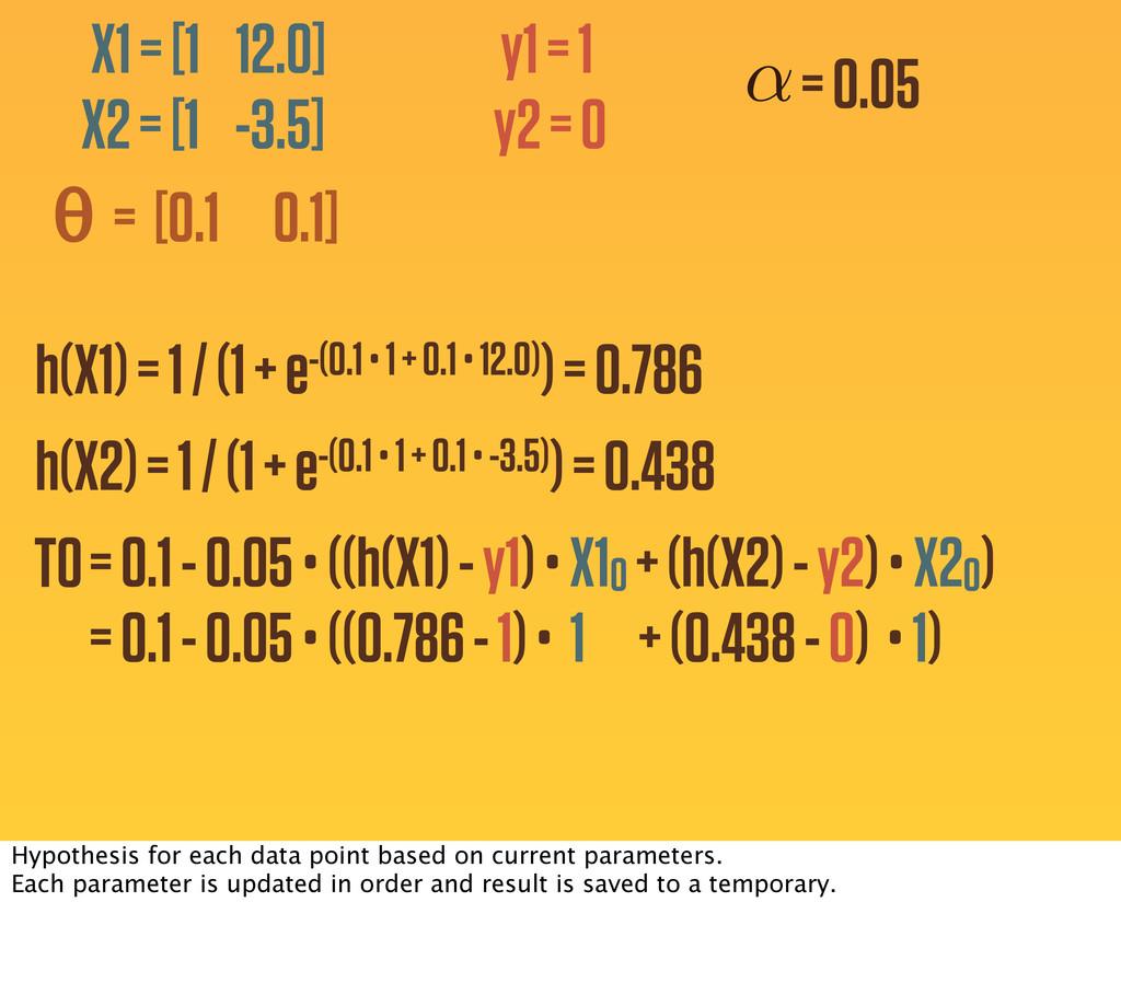 y1 = 1 y2 = 0 = 0.1 - 0.05 • ((h(X1) - y1) • X1...