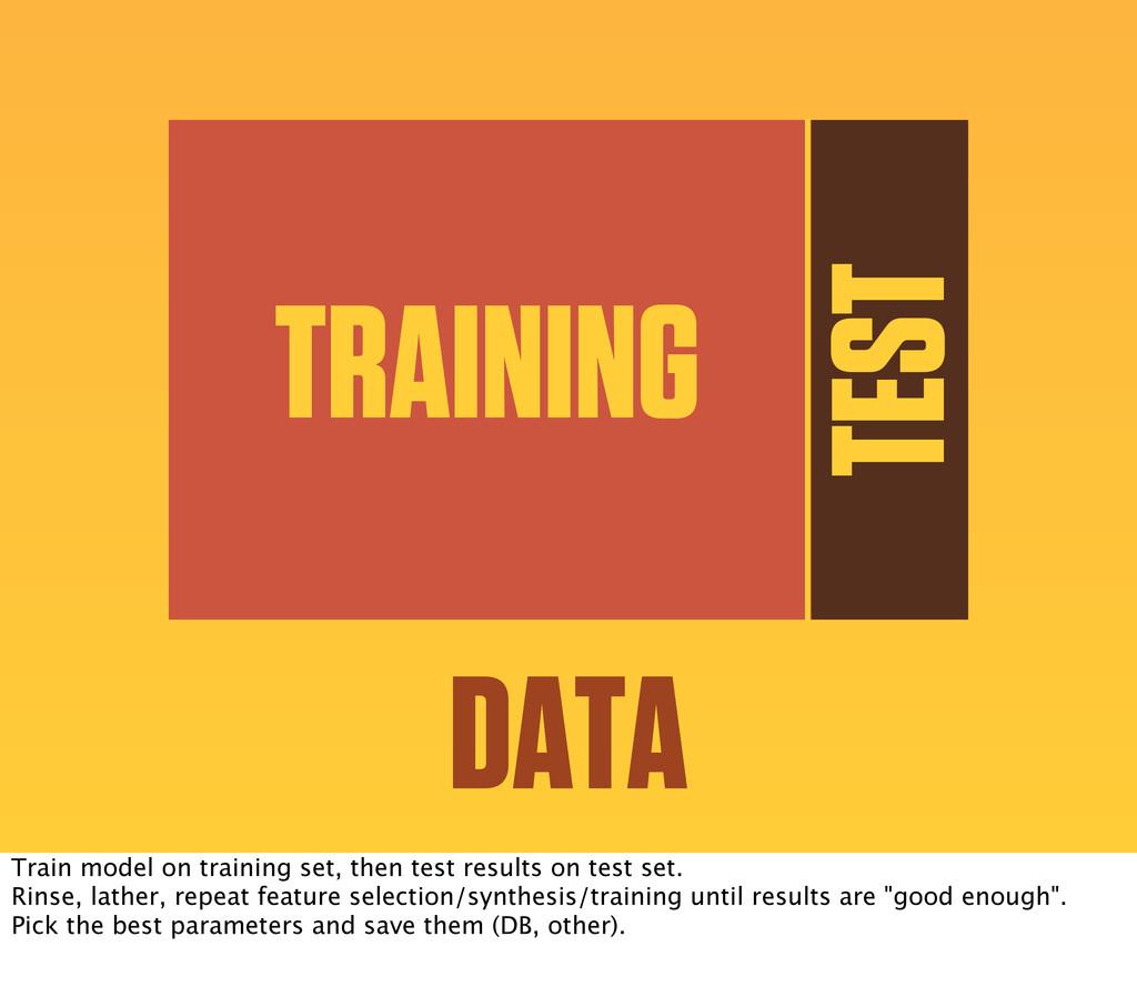 DATA TRAINING TEST Train model on training set,...