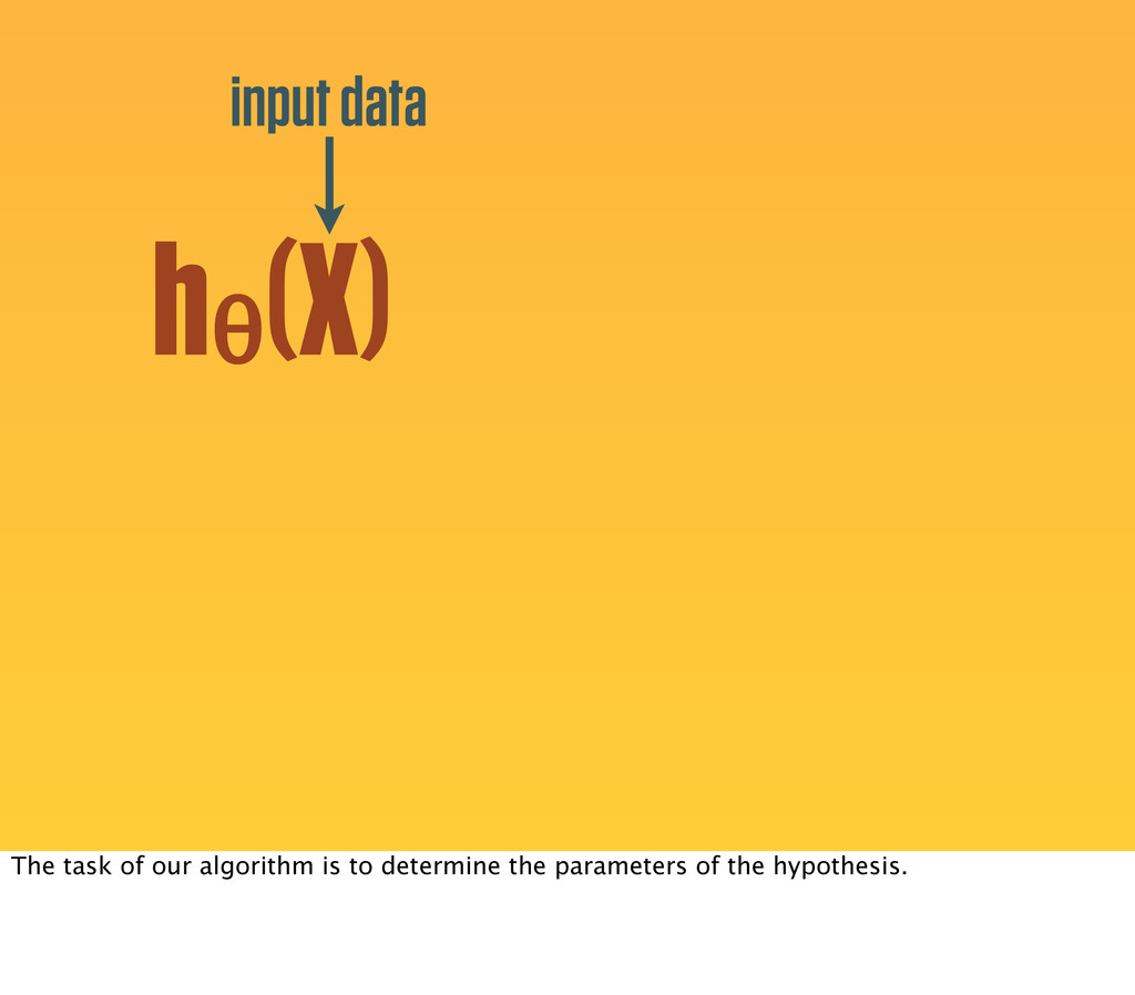 hθ (X) input data The task of our algorithm is ...
