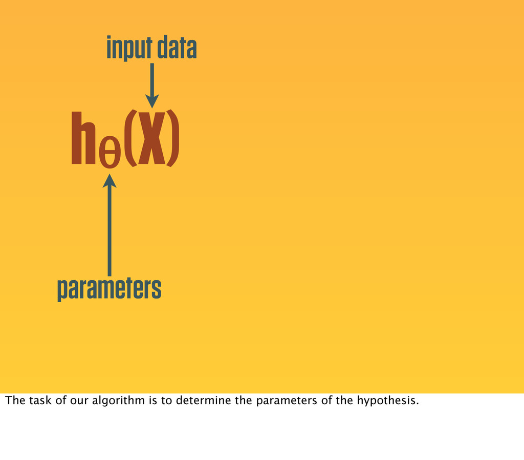 hθ (X) parameters input data The task of our al...