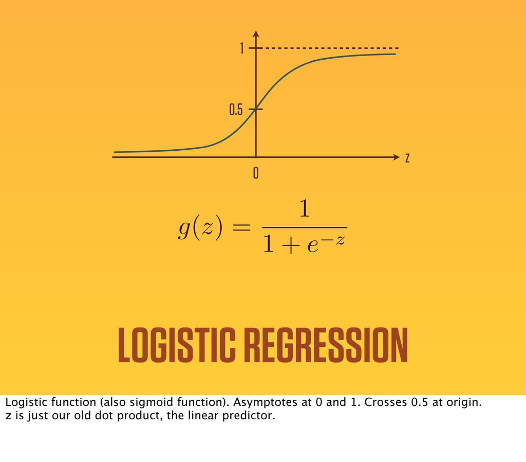 LOGISTIC REGRESSION g(z) = 1 1 + e z 0.5 1 0 z ...
