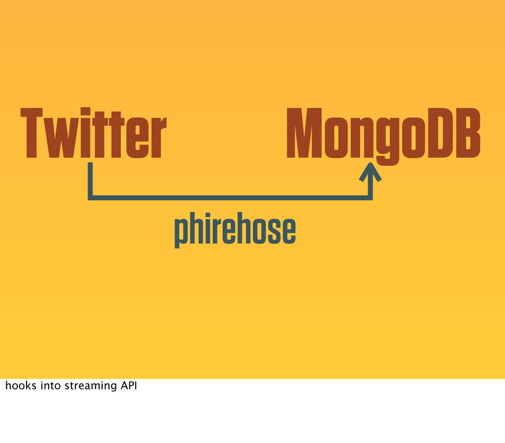 Twitter MongoDB phirehose hooks into streaming ...
