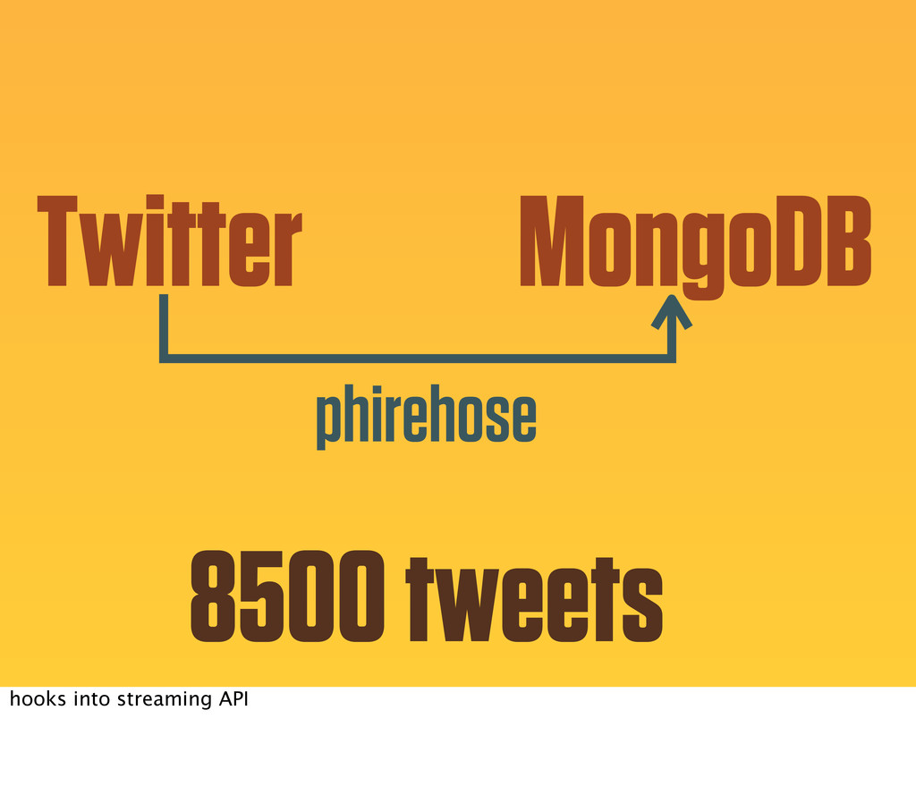 Twitter MongoDB phirehose 8500 tweets hooks int...