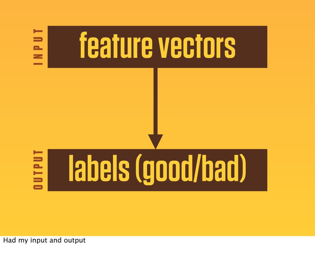 feature vectors labels (good/bad) I N P U T O U...