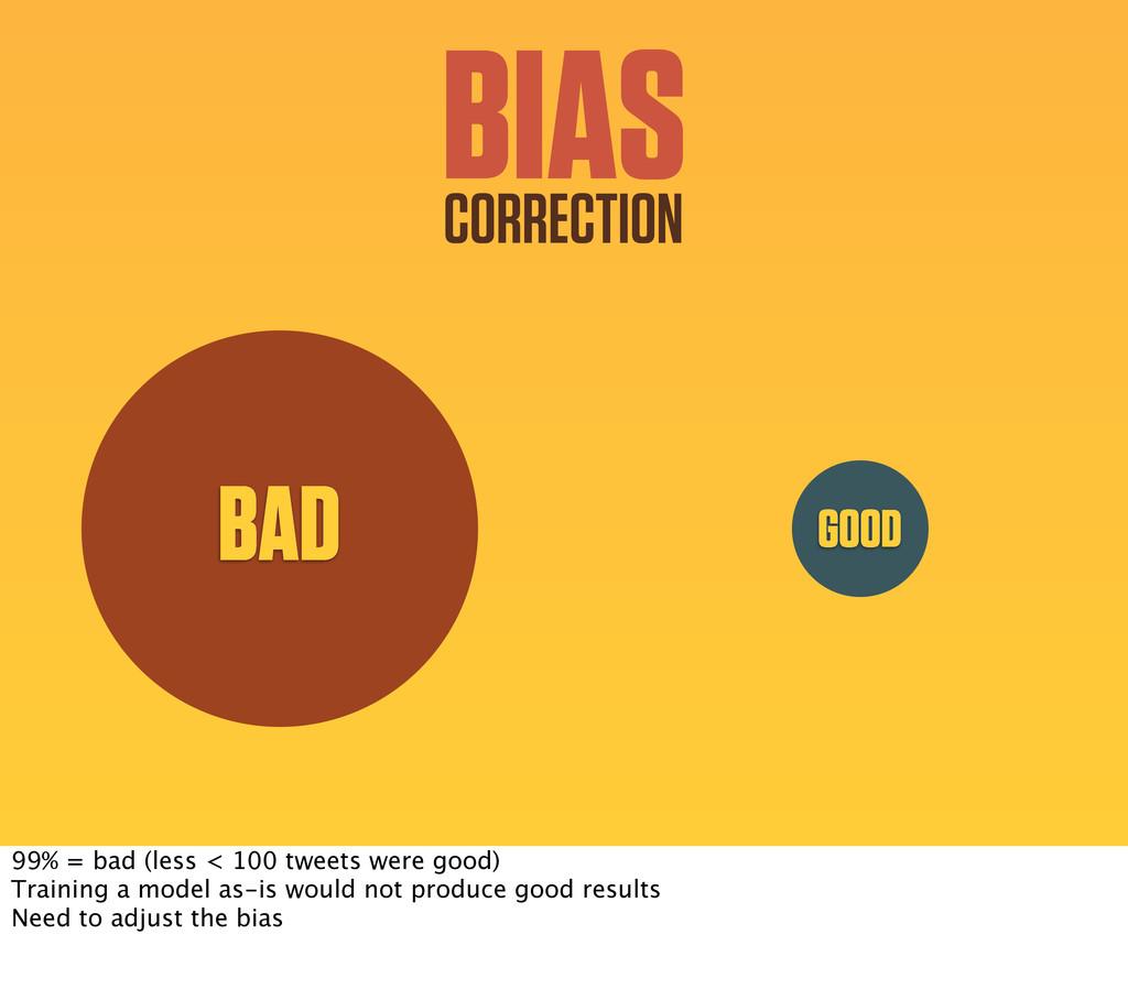 BIAS CORRECTION BAD GOOD 99% = bad (less < 100 ...