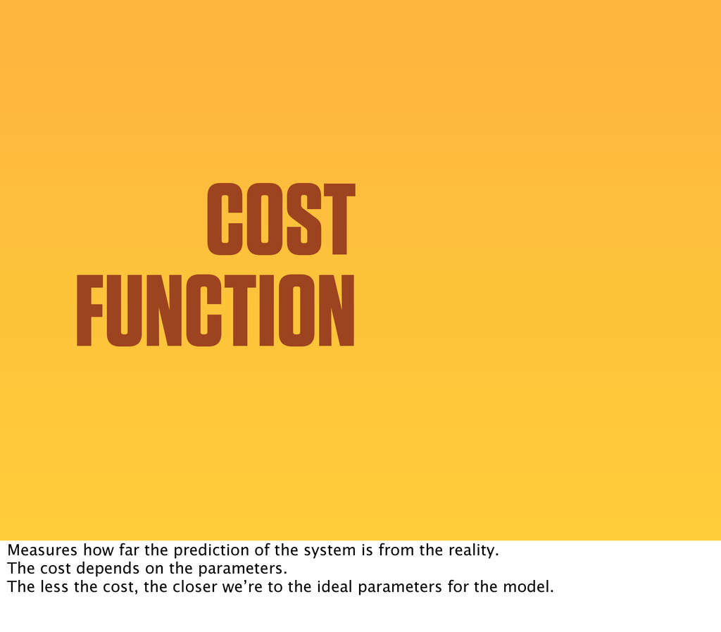 COST FUNCTION Measures how far the prediction o...