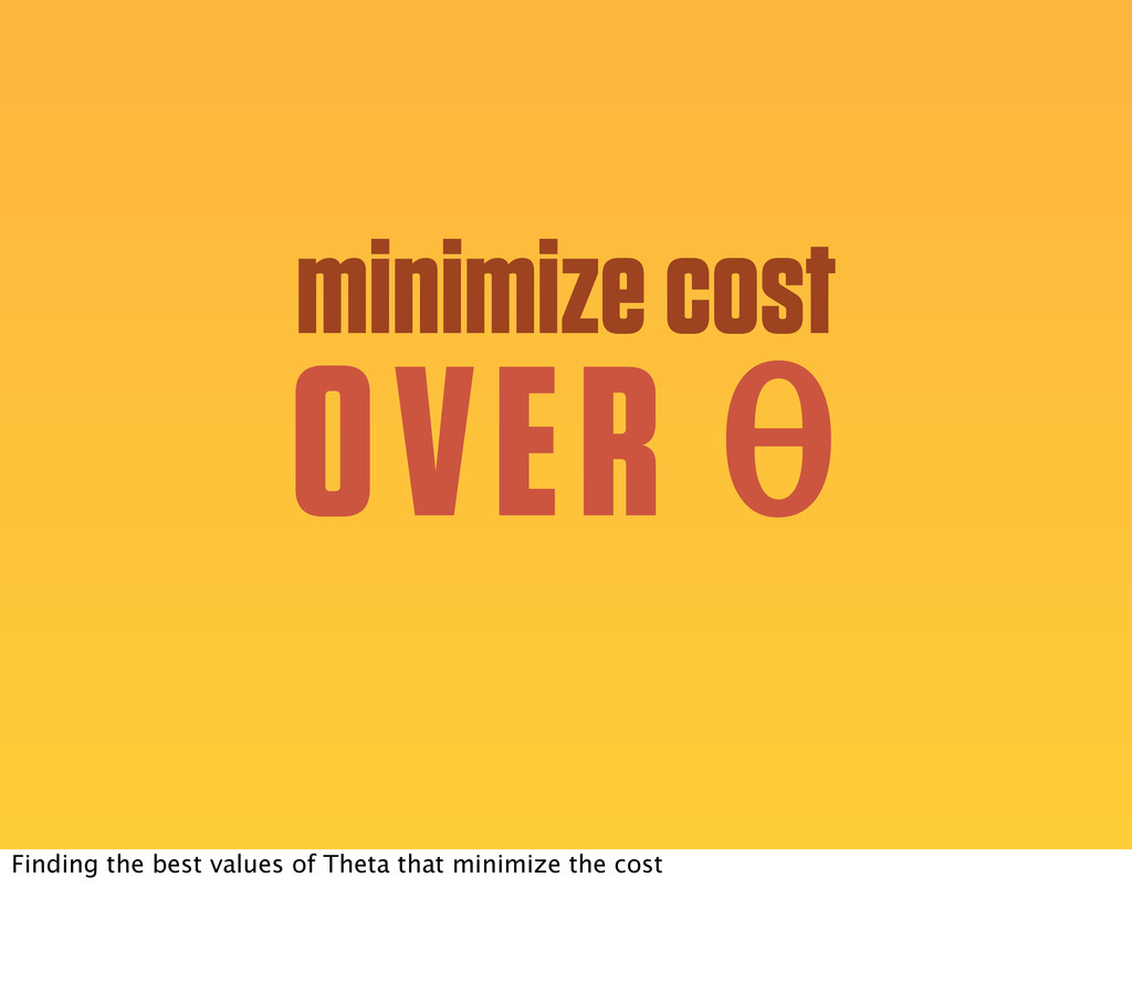 minimize cost OVER θ Finding the best values of...
