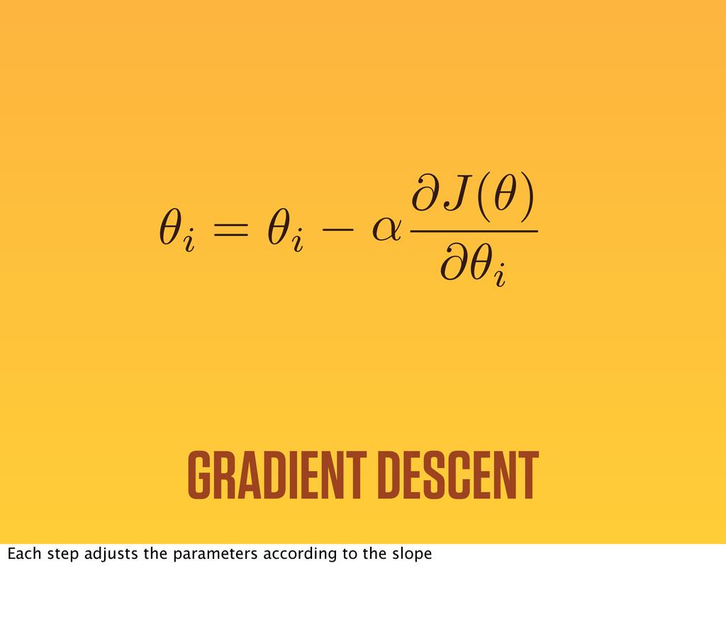 ✓i ↵ = ✓i @J(✓) @✓i GRADIENT DESCENT Each step ...