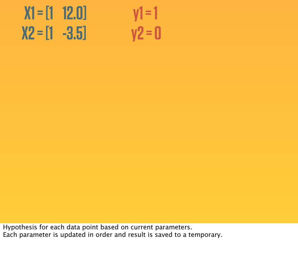 y1 = 1 y2 = 0 X1 = [1 12.0] X2 = [1 -3.5] Hypot...