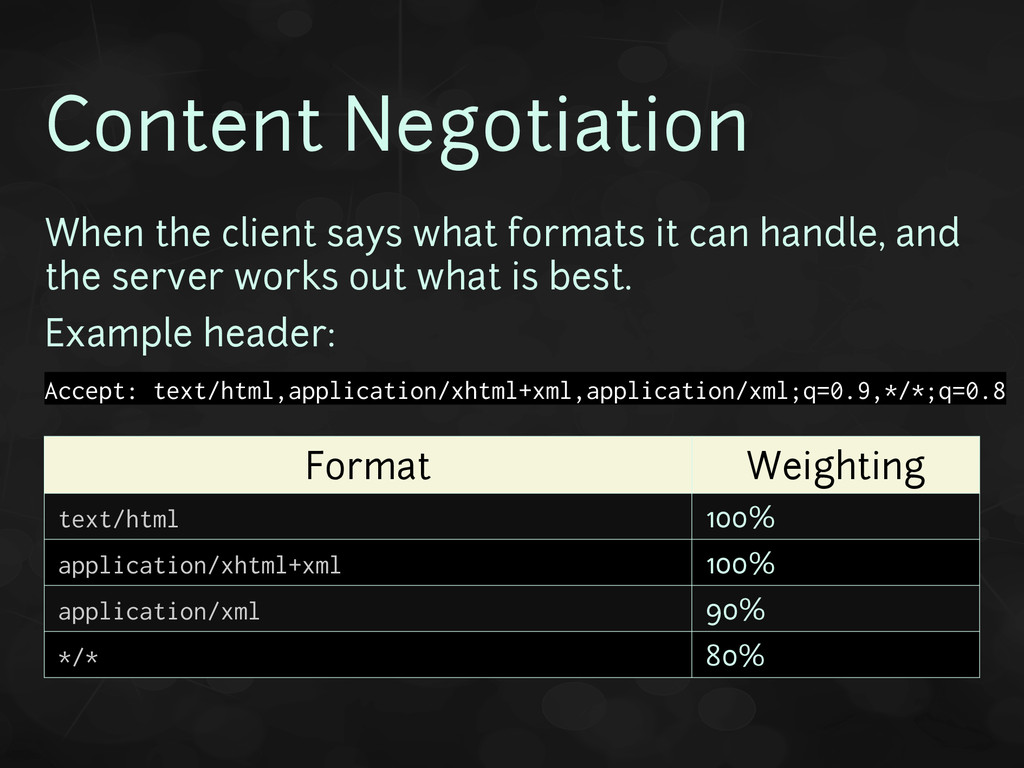 Content Negotiation When the client says what f...