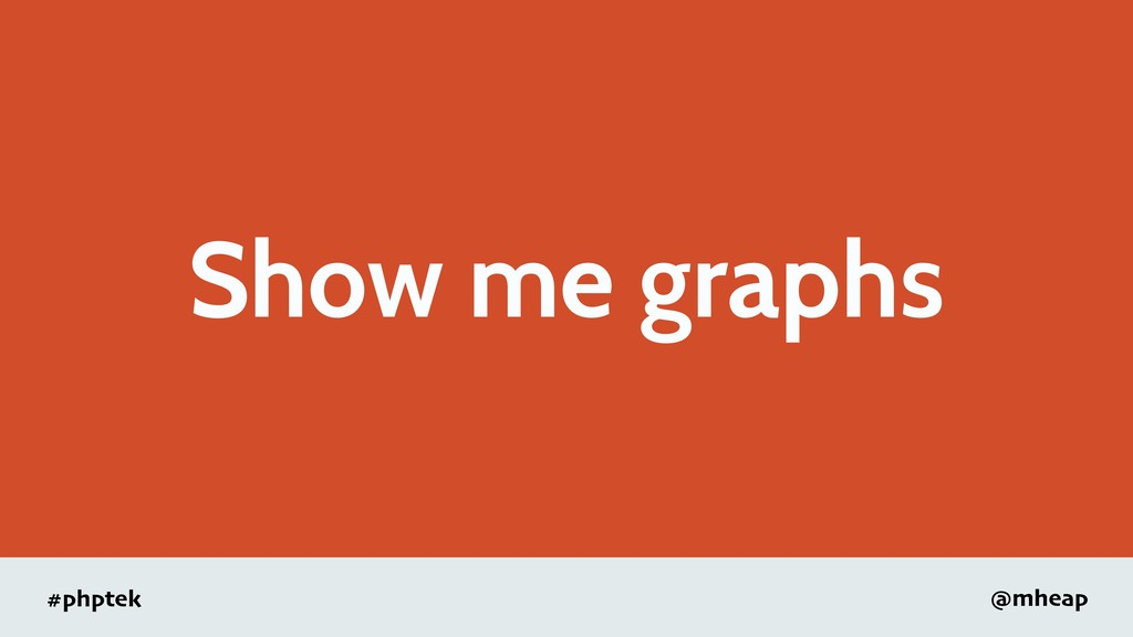 #phptek @mheap Show me graphs