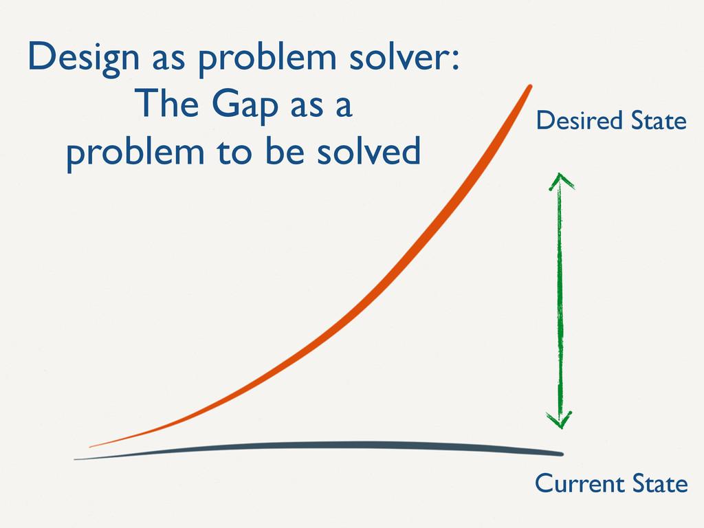 Design as problem solver: The Gap as a problem ...